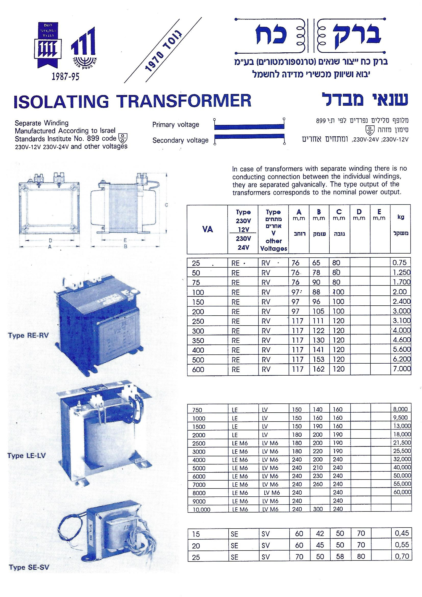 שנאי מבדל בהספק 2000VA במתחים 230V-24V